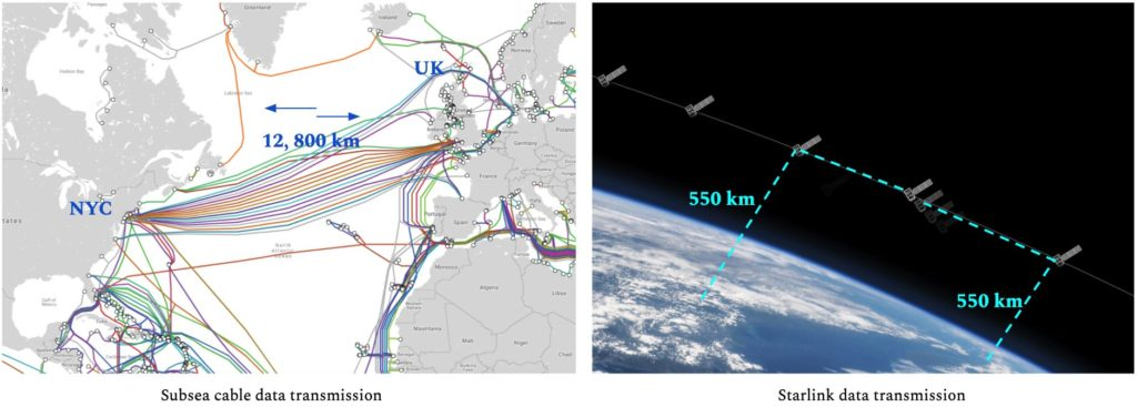 The real benefit of SpaceX-Starlink high speed internet